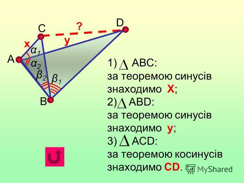 А В С D β1β1 β2β2 α1α1 α2α2 х у ? 1) АВС: за теоремою синусів знаходимо Х; 2) АВD: за теоремою синусів знаходимо у; 3) АСD: за теоремою косинусів знаходимо СD.