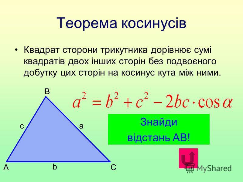 Теорема косинусів Квадрат сторони трикутника дорівнює сумі квадратів двох інших сторін без подвоєного добутку цих сторін на косинус кута між ними. С В А b са Знайди відстань АВ!