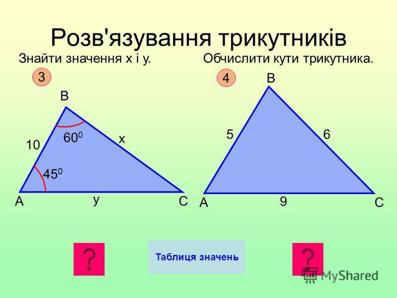 3 С В А 45 0 у 10 х 60 0 4 С В А 9 56 Розв'язування трикутників Знайти значення х і у.Обчислити кути трикутника. Таблиця значень