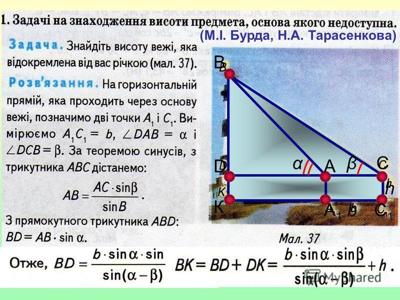 А А1А1 С С1С1 D К В b h αβ