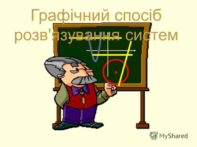 Графічний спосіб розв'язування систем