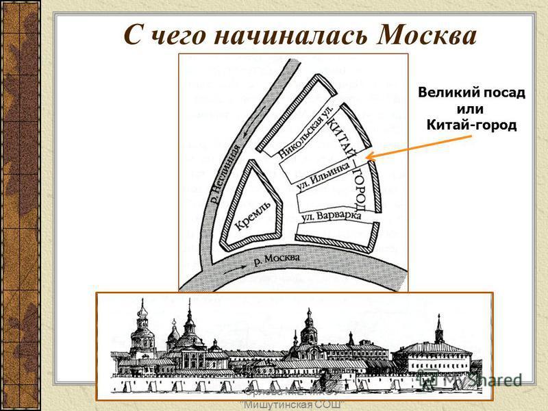 С чего начиналась Москва Великий посад или Китай-город Орлова М.Е. МКОУ Мишутинская СОШ