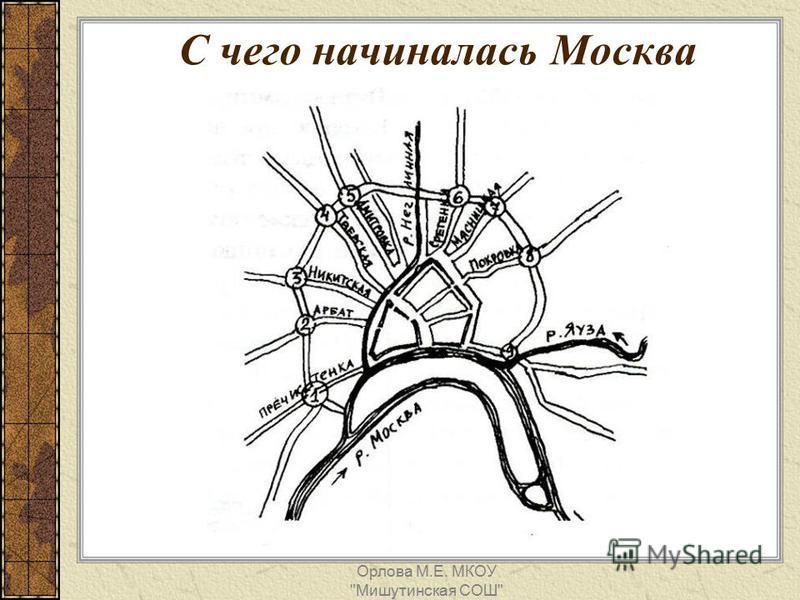 С чего начиналась Москва Орлова М.Е. МКОУ Мишутинская СОШ