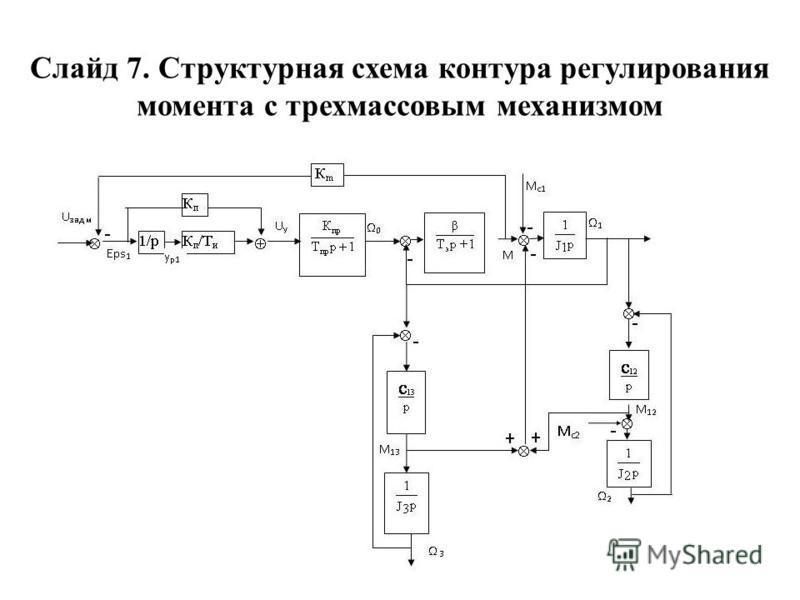 Слайд 7. Структурная схема контура регулирования момента с трех массовым механизмом