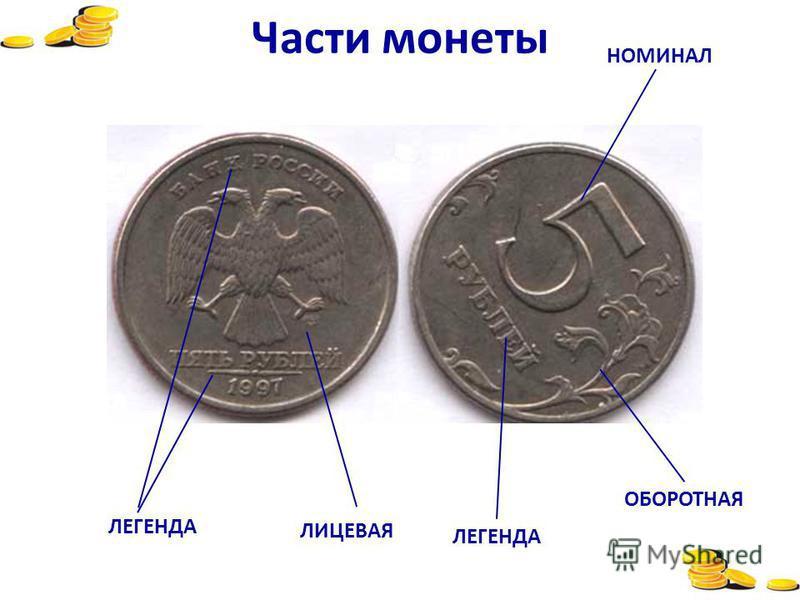 Части монеты ЛЕГЕНДА ЛИЦЕВАЯ ЛЕГЕНДА ОБОРОТНАЯ НОМИНАЛ