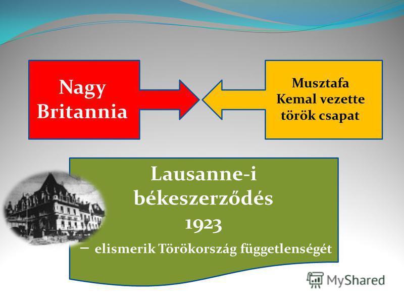 Nagy Britannia Musztafa Kemal vezette török csapat Lausanne-i békeszerződés 1923 – elismerik Törökország függetlenségét