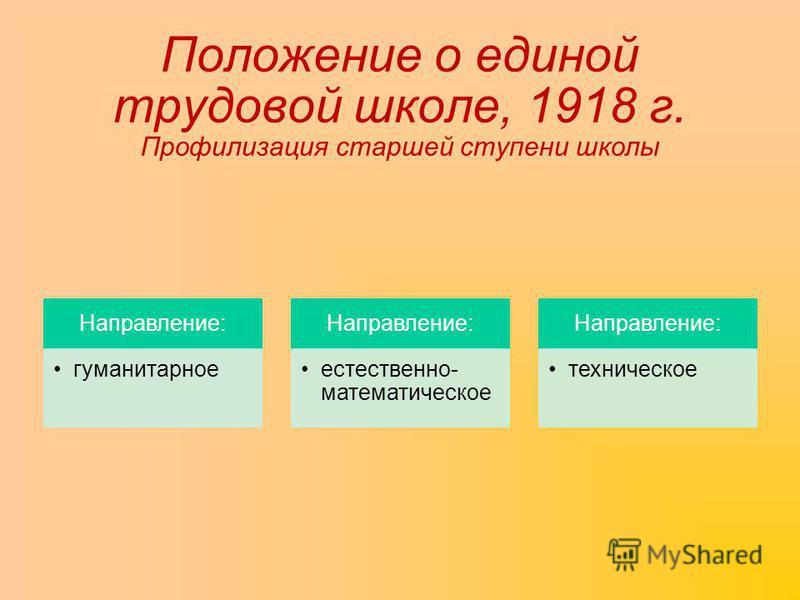 Положение о единой трудовой школе, 1918 г. Профилизация старшей ступени школы Направление: гуманитарное Направление: естественно- математическое Направление: техническое