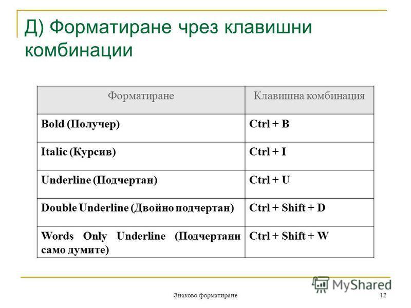 Знаково форматиране 12 Д) Форматиране чрез клавишни комбинации ФорматиранеКлавишна комбинация Bold (Получер)Ctrl + B Italic (Курсив)Ctrl + I Underline (Подчертан)Ctrl + U Double Underline (Двойно подчертан)Ctrl + Shift + D Words Only Underline (Подче