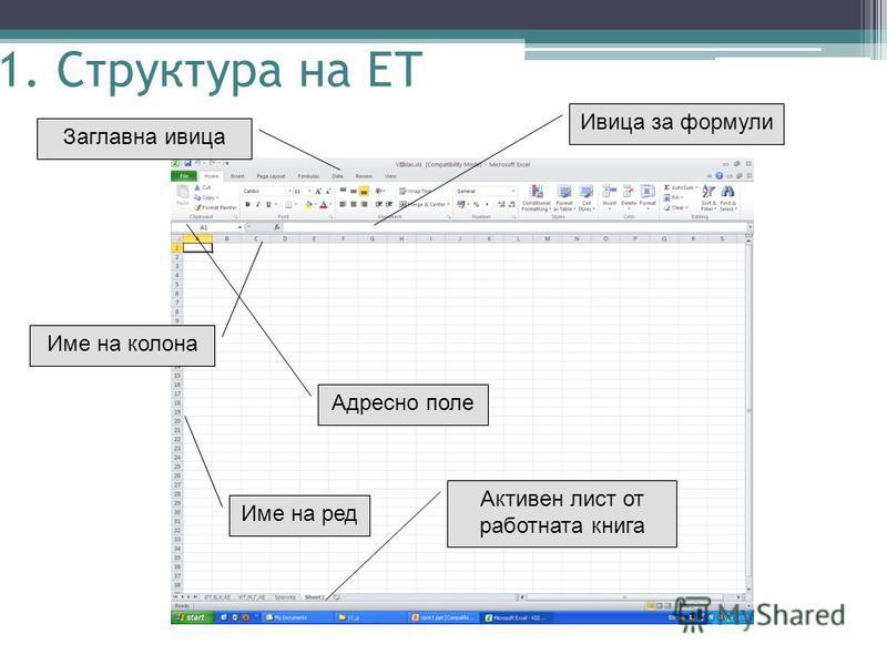 1. Структура на ЕТ Заглавна ивица Адресно поле Име на колона Име на ред Активен лист от работната книга Ивица за формули