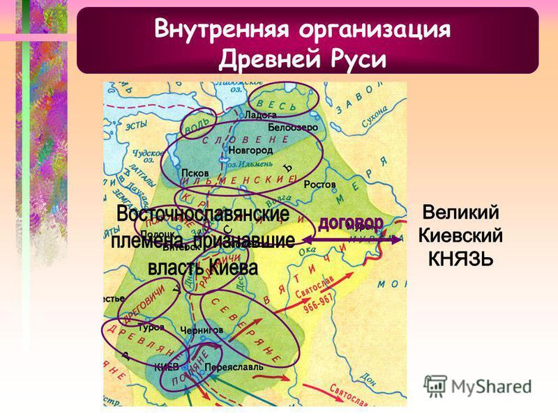 Образование Древнерусского государства Внутренняя организация Древней Руси