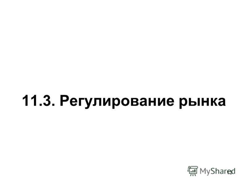 13 11.3. Регулирование рынка