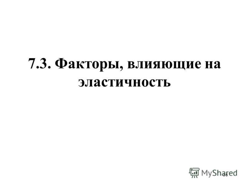 16 7.3. Факторы, влияющие на эластичность
