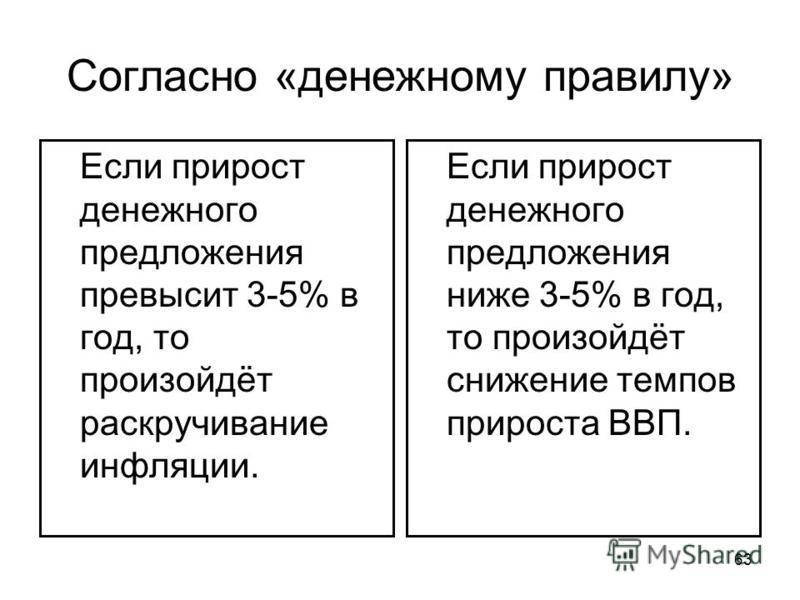 63 Согласно «денежному правилу» Если прирост денежного предложения превысит 3-5% в год, то произойдёт раскручивание инфляции. Если прирост денежного предложения ниже 3-5% в год, то произойдёт снижение темпов прироста ВВП.