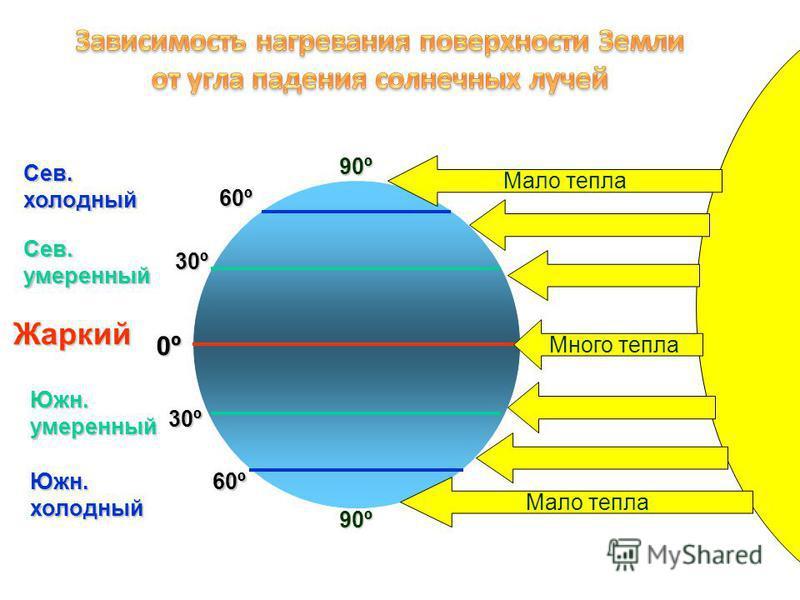 Внимательно прочитай п.1 § 45 и рассмотри анимационный рисунок не следующем слайде