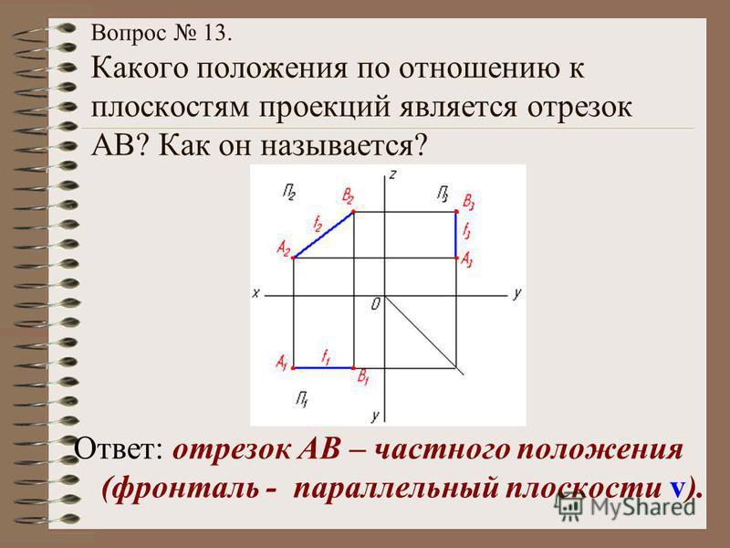 Вопрос 13. Какого положения по отношению к плоскостям проекций является отрезок АВ? Как он называется? Ответ: отрезок АВ – частного положения (фронталь - параллельный плоскости v).
