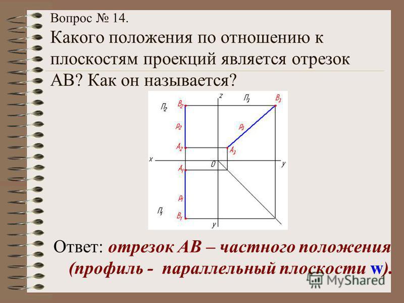 Вопрос 14. Какого положения по отношению к плоскостям проекций является отрезок АВ? Как он называется? Ответ: отрезок АВ – частного положения (профиль - параллельный плоскости w).