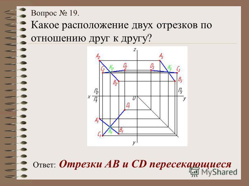 Вопрос 19. Какое расположение двух отрезков по отношению друг к другу? Ответ: Отрезки АВ и СD пересекающиеся