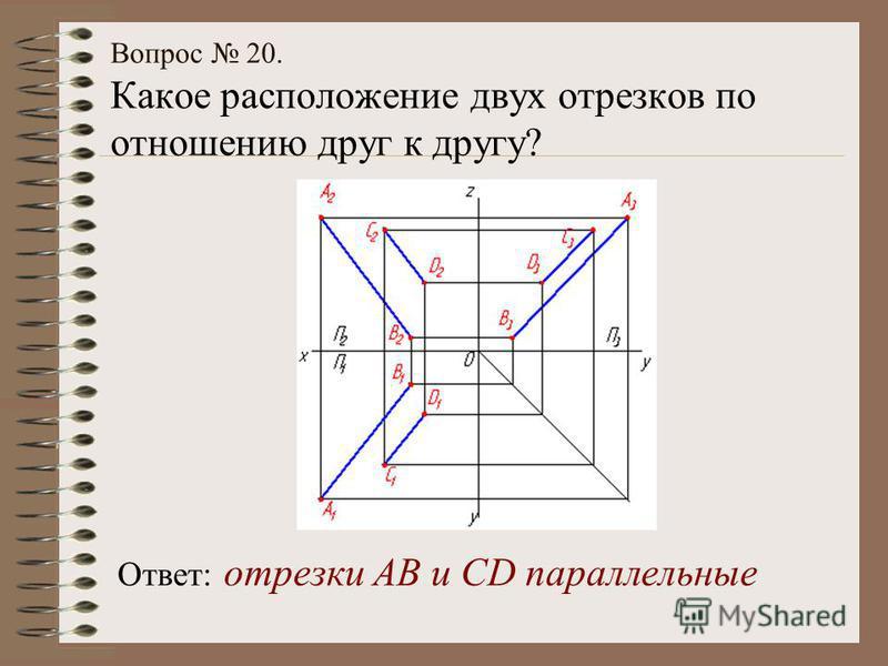 Вопрос 20. Какое расположение двух отрезков по отношению друг к другу? Ответ: отрезки АВ и СD параллельные