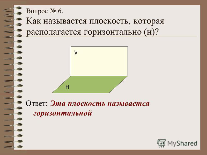 Вопрос 6. Как называется плоскость, которая располагается горизонтально (н)? Ответ: Эта плоскость называется горизонтальной V H