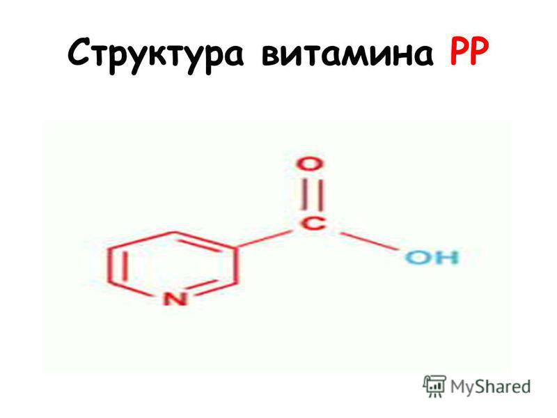 Структура витамина PP