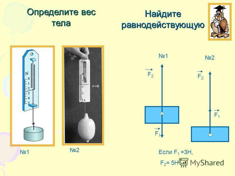 Определите вес тела Найдите равнодействующую Если F 1 =3Н, F 2 = 5Н F1F1 F2F2 F1F1 F2F2 1 2 1 2