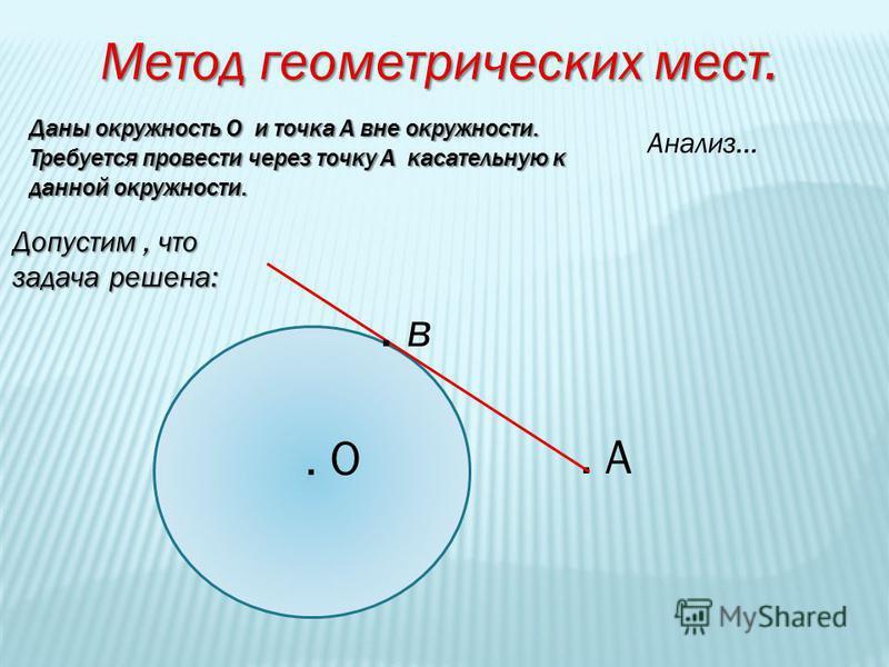Метод геометрических мест. Даны окружность О и точка А вне окружности. Требуется провести через точку А касательную к данной окружности.. О. А Допустим, что задача решена:. в Анализ…
