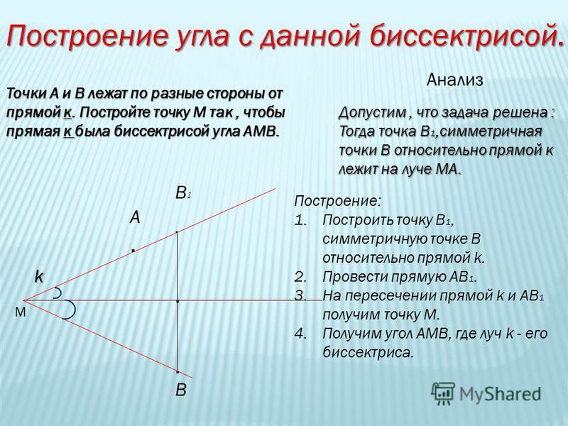Построение угла с данной биссектрисой. Точки А и В лежат по разные стороны от прямой к. Постройте точку М так, чтобы прямая к была биссектрисой угла АМВ. Анализ Допустим, что задача решена : Тогда точка В 1,симметричная точки В относительно прямой к