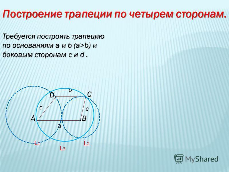 Построение трапеции по четырем сторонам. Требуется построить трапецию по основаниям а и b (a>b) и боковым сторонам c и d. A..B D..C d a c b L1L1 L2L2 L3L3