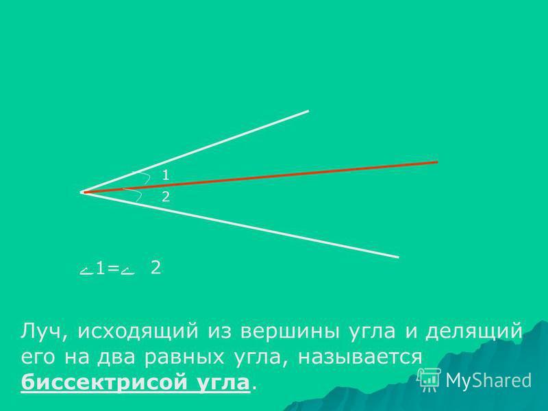 1 2 ے1=ےے1=ے 2 Луч, исходящий из вершины угла и делящий его на два равных угла, называется биссектрисой угла.