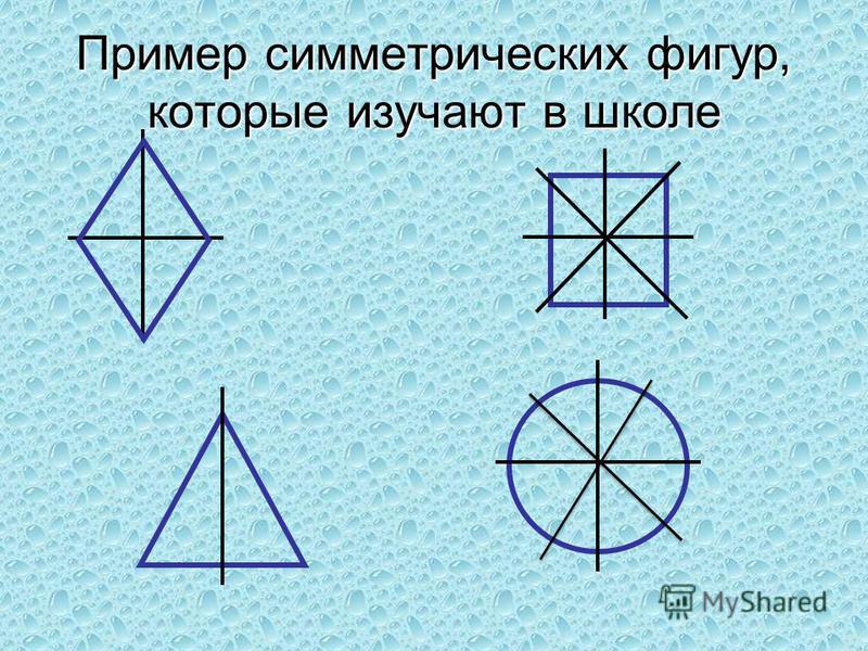 Пример симметрических фигур, которые изучают в школе