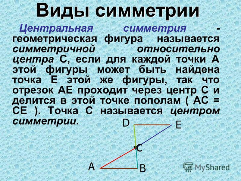 Виды симметрии Центральная симметрия - геометрическая фигура называется симметричной относительно центра C, если для каждой точки A этой фигуры может быть найдена точка E этой же фигуры, так что отрезок AE проходит через центр C и делится в этой точк