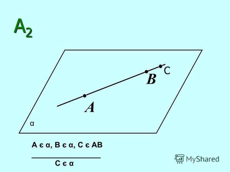 А2А2А2А2 A B А є α, В є α, С є АВ ________________ С є α α С