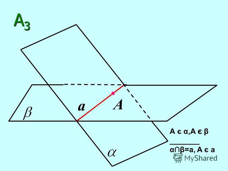 А3А3А3А3 A а А є α,A є β _______ αβ=a, A є a