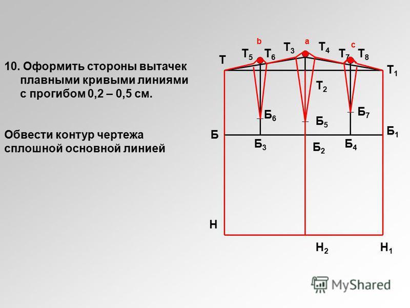 Н Н2Н2 Т Б5Б5 Т2Т2 Б2Б2 Т4Т4 Т3Т3 Б3Б3 Б4Б4 Н1Н1 Б Б6Б6 Б7Б7 Т7Т7 Т8Т8 Т6Т6 Т5Т5 ba c Т1Т1 Б1Б1 10. Оформить стороны вытачек плавными кривыми линиями с прогибом 0,2 – 0,5 см. Обвести контур чертежа сплошной основной линией