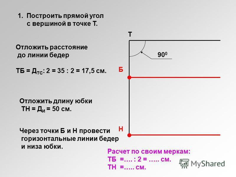 Т Б Н 1. Построить прямой угол с вершиной в точке Т. Отложить расстояние до линии бедер ТБ = Д ТС : 2 = 35 : 2 = 17,5 см. Отложить длину юбки ТН = Д И = 50 см. Через точки Б и Н провести горизонтальные линии бедер и низа юбки. Расчет по своим меркам:
