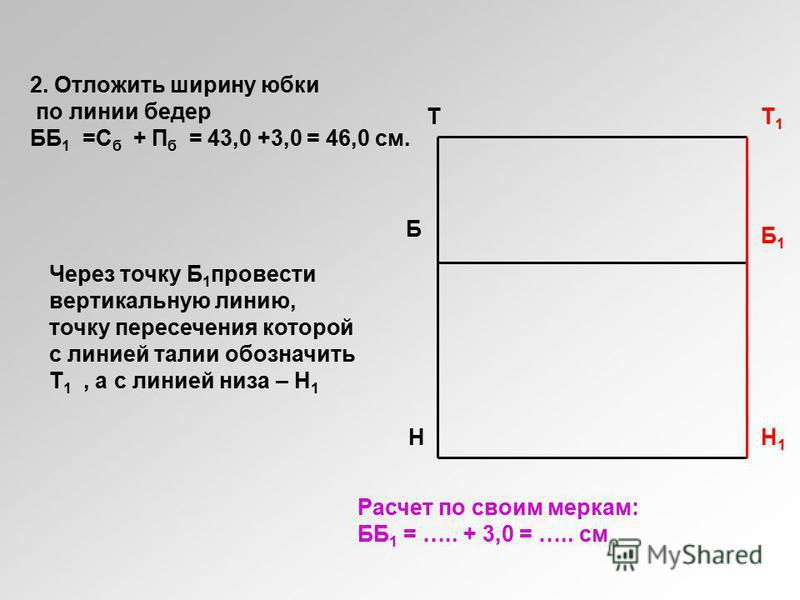 ТТ1Т1 Б Б1Б1 НН1Н1 2. Отложить ширину юбки по линии бедер ББ 1 =С б + П б = 43,0 +3,0 = 46,0 см. Через точку Б 1 провести вертикальную линию, точку пересечения которой с линией талии обозначить Т 1, а с линией низа – Н 1 Расчет по своим меркам: ББ 1