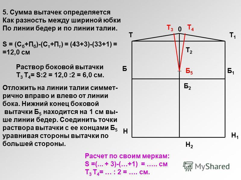 Б Н1Н1 5. Сумма вытачек определяется Как разность между шириной юбки По линии бедер и по линии талии. S = (С б +П б )-(С т +П т ) = (43+3)-(33+1) = =12,0 см Т1Т1 Н Н2Н2 Т Б5Б5 Т2Т2 Б1Б1 Б2Б2 0 Т4Т4 Т3Т3 Раствор боковой вытачки Т 3 Т 4 = S:2 = 12,0 :2