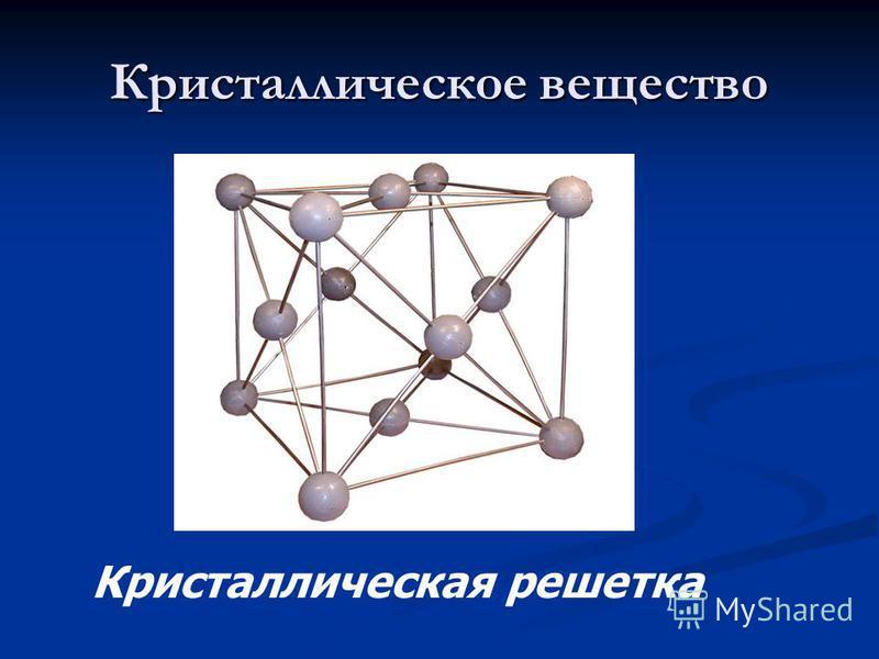 Кристаллическое вещество Кристаллическая решетка