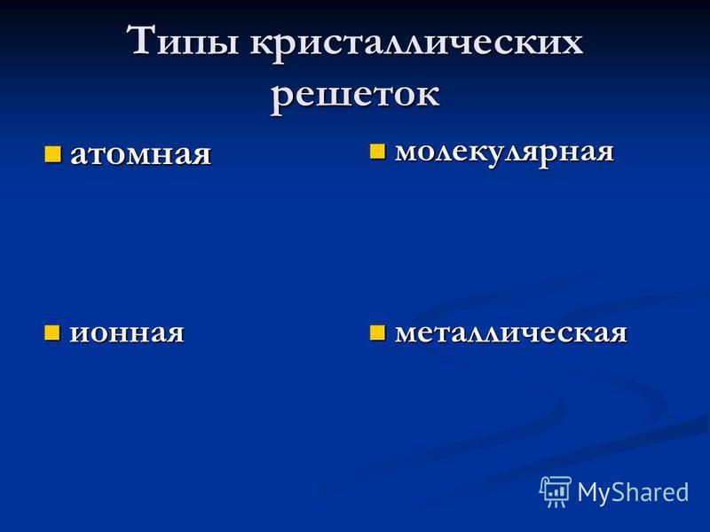 Типы кристаллических решеток атомная атомная молекулярная ионная металлическая