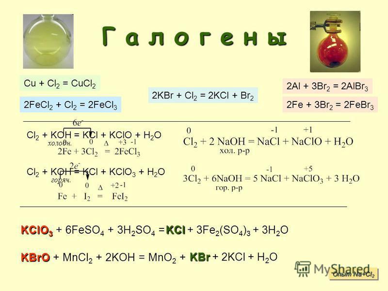 Г а л о г е н ыГ а л о г е н ыГ а л о г е н ыГ а л о г е н ы KClO3 + 6FeSO 4 + 3H 2 SO 4 = KBrO + MnCl 2 + 2KOH = MnO 2 + Cu + Cl 2 = CuCl 2 2FeCl 2 + Cl 2 = 2FeCl 3 2Al + 3Br 2 = 2AlBr 3 2Fe + 3Br 2 = 2FeBr 3 2KBr + Cl 2 = 2KCl + Br 2 Cl 2 + KOH = K