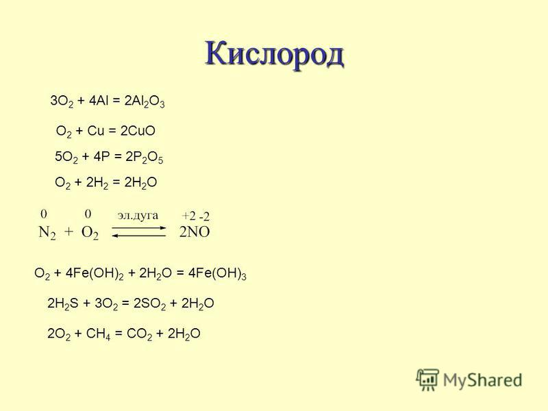 Кислород 3O 2 + 4Al = 2Al 2 O 3 O 2 + Cu = 2CuO 5O 2 + 4P = 2P 2 O 5 O 2 + 2H 2 = 2H 2 O O 2 + 4Fe(OH) 2 + 2H 2 O = 4Fe(OH) 3 2H 2 S + 3O 2 = 2SO 2 + 2H 2 O 2O 2 + CH 4 = CO 2 + 2H 2 O