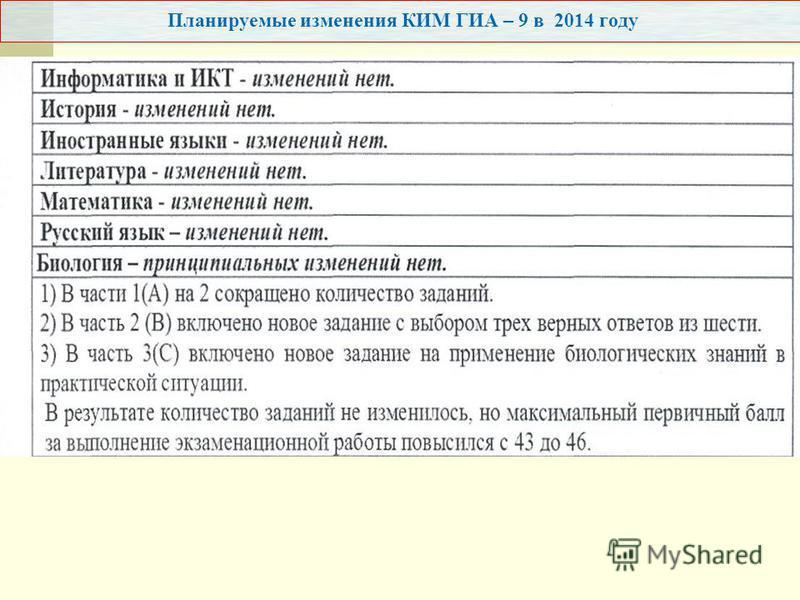 Планируемые изменения КИМ ГИА – 9 в 2014 году