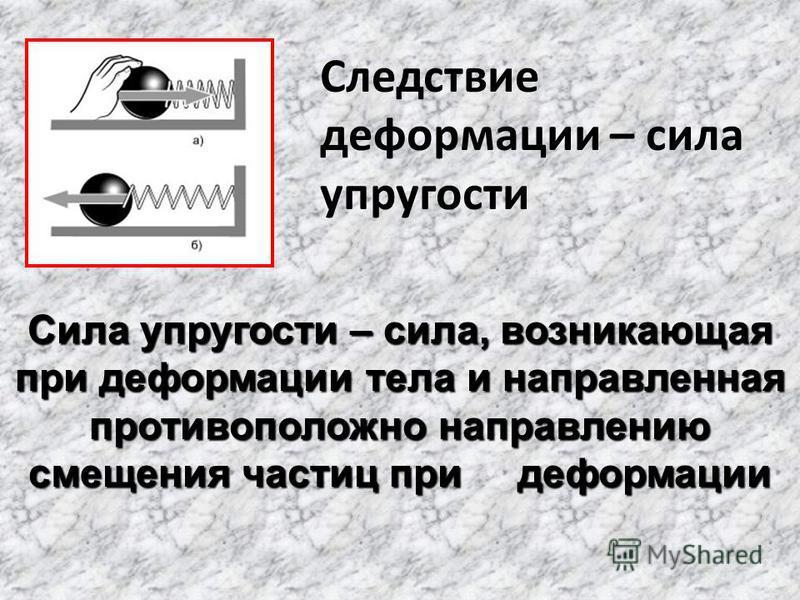 Сила упругости – сила, возникающая при деформации тела и направленная противоположно направлению смещения частиц при деформации Следствие деформации – сила упругости