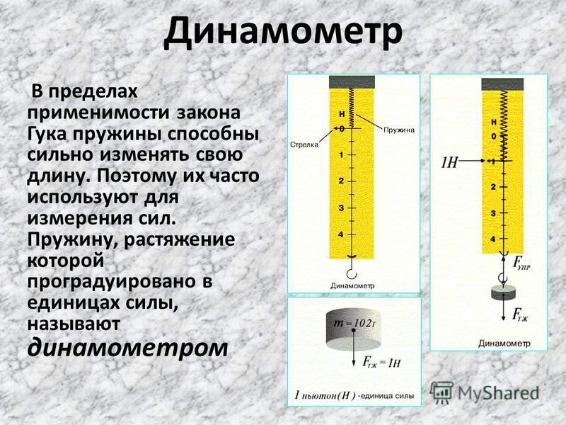 Динамометр В пределах применимости закона Гука пружины способны сильно изменять свою длину. Поэтому их часто используют для измерения сил. Пружину, растяжение которой проградуировано в единицах силы, называют динамометром