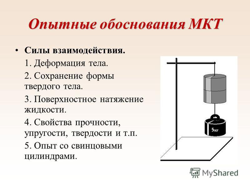 Опытные обоснования МКТ Силы взаимодействия. 1. Деформация тела. 2. Сохранение формы твердого тела. 3. Поверхностное натяжение жидкости. 4. Свойства прочности, упругости, твердости и т.п. 5. Опыт со свинцовыми цилиндрами.