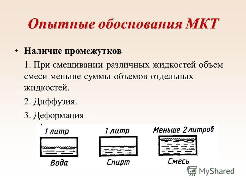 Опытные обоснования МКТ Наличие промежутков 1. При смешивании различных жидкостей объем смеси меньше суммы объемов отдельных жидкостей. 2. Диффузия. 3. Деформация