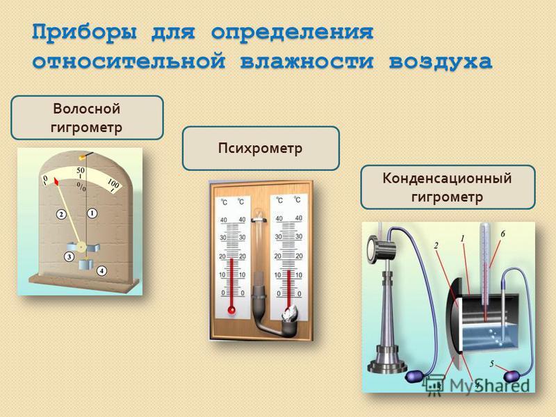 Приборы для определения относительной влажности воздуха Волосной гигрометр Психрометр Конденсационный гигрометр