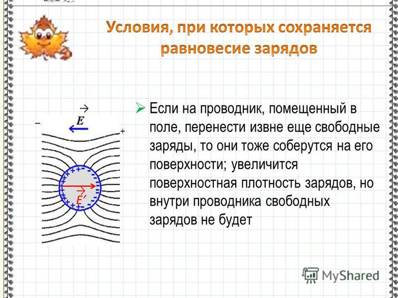 Если на проводник, помещенный в поле, перенести извне еще свободные заряды, то они тоже соберутся на его поверхности; увеличится поверхностная плотность зарядов, но внутри проводника свободных зарядов не будет + _ Е