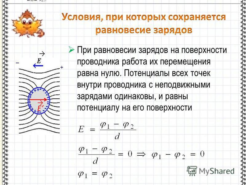 При равновесии зарядов на поверхности проводника работа их перемещения равна нулю. Потенциалы всех точек внутри проводника с неподвижными зарядами одинаковы, и равны потенциалу на его поверхности + _ Е
