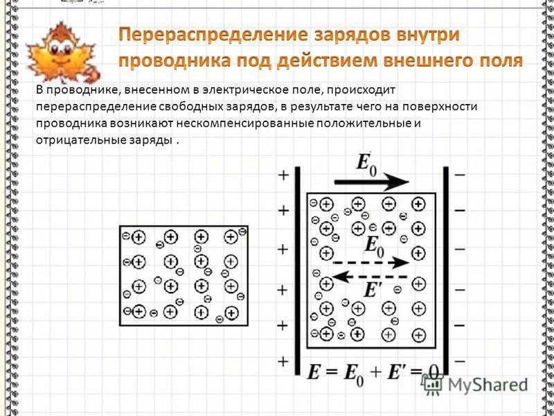 В проводнике, внесенном в электрическое поле, происходит перераспределение свободных зарядов, в результате чего на поверхности проводника возникают нескомпенсированные положительные и отрицательные заряды.